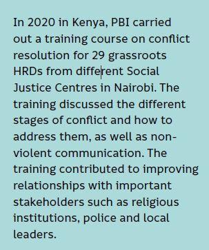 Peace Brigades International Annual Review 2020